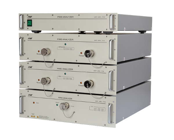 Expandable PIM Analyzers