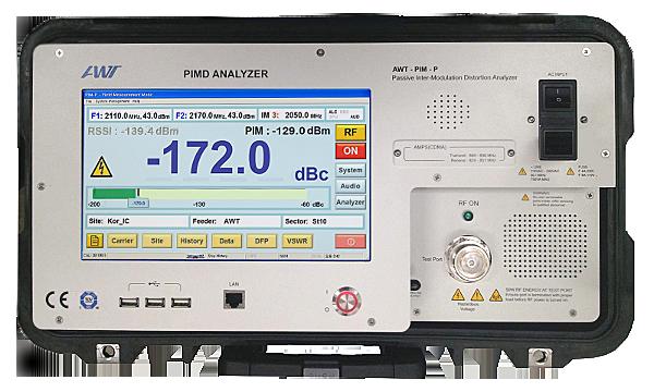 Portable PIM S1P - True 2x20W Tester