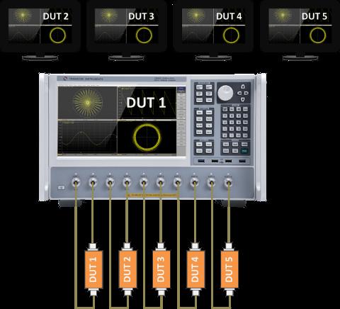 Multi port VNA with multi DUTs and individual Monitors