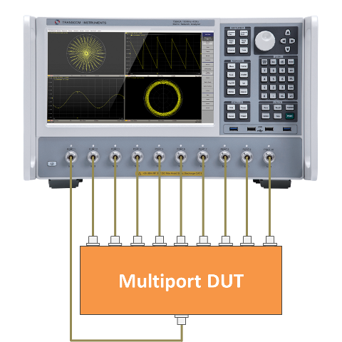 Multi Port VNA with multi port DUT