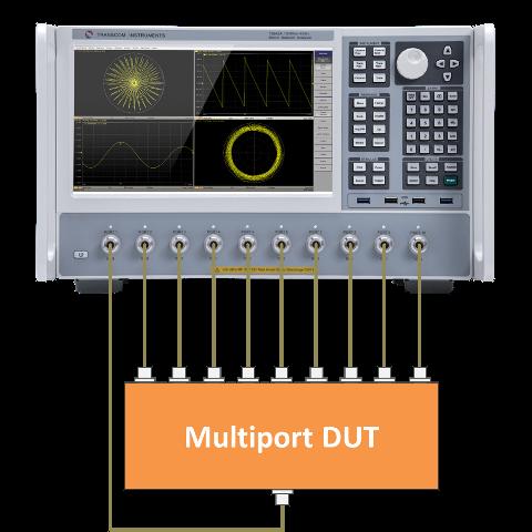 Multi Port VNA with multi port DUT